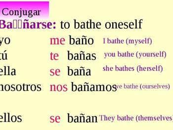 Reflexive Verbs:  Me, Te, Se, Nos