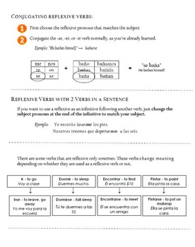 Reflexive Verbs Notes Packet