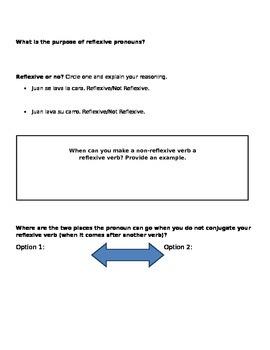 Reflexive Verbs Notetaker/Graphic Organizer