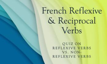 Reflexive Verbs : Quiz on reflexives vs. non-reflexives