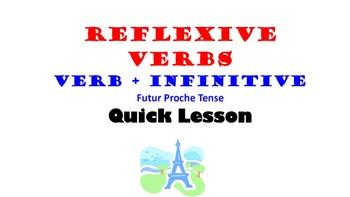 Reflexive Verbs, Reflexive Pronouns (Futur Proche): French