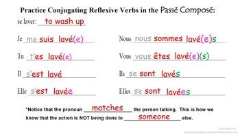 Reflexive Verbs, Reflexive Pronouns (Passe Compose): French Quick Lesson