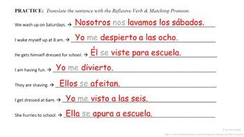 Reflexive Verbs, Reflexive Pronouns in Spanish (Present Tense): Quick Lesson