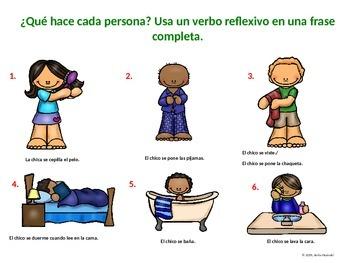 Reflexive Verbs (Verbos Reflexivos) in spanish teacher lesson slide show