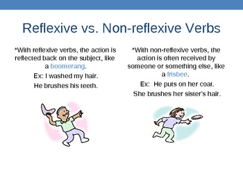 Reflexive Verbs and Daily Routine PowerPoint