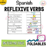 Spanish Distance Learning LOS VERBOS REFLEXIVOS Reflexive