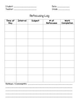 Refocusing Log