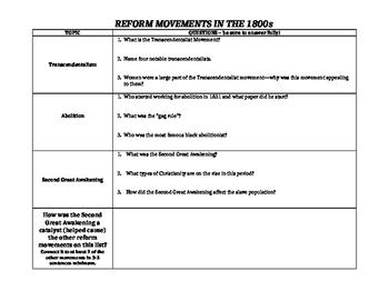 Reform Movement Gallery Walk