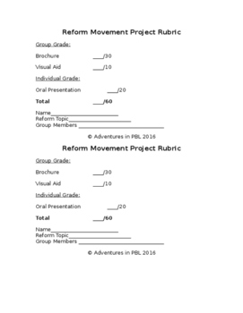 Reform Movement Project Rubric