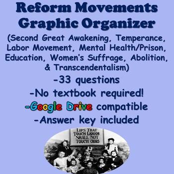 Reform Movements Graphic Organizer