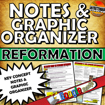 Reformation Notes One Pager Key Points (with 2 page option)