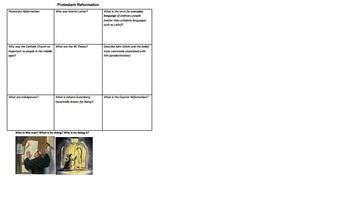 Reformation Notes or Review Sheet