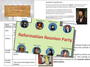 Reformation Reunion Party -- Luther, Calvin, Erasmus, Catholic Reformation