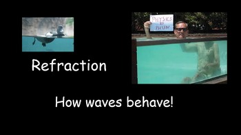 Refraction - waves and light