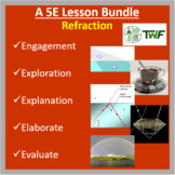 Refraction - 5E Lesson Bundle