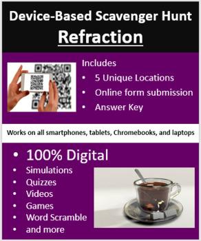 Refraction – A Digital Scavenger Hunt Activity