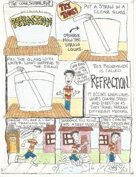 Refraction Comic