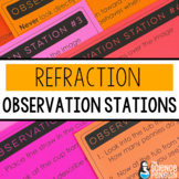 Refraction Observation Stations