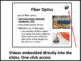 Refraction Part 1 - Optics PowerPoint Lesson & Student Notes Package
