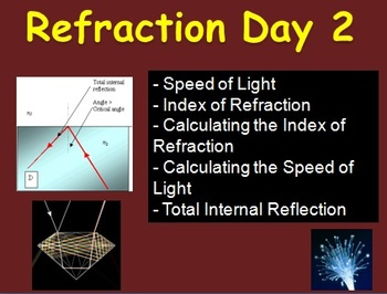 Refraction Part 2 - Optics PowerPoint Lesson & Student Notes Package