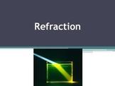 Optics Unit - Refraction, Total Internal Reflection & Apparent Depth