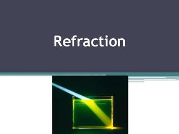 Optics Unit - Refraction, Total Internal Reflection & Apparent Depth