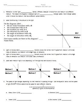 Printables. Refraction Worksheet. Messygracebook Thousands of ...