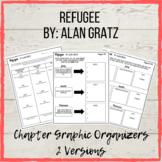 Refugee by Alan Gratz Graphic Organizers-EDITABLE