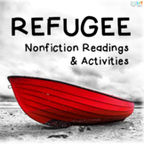 Refugee by Alan Gratz: Nonfiction Close Readings, Questions, Activities
