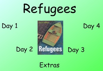 Refugees by David Miller - Guided Reading Lesson (Four Blocks Literacy)
