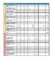 NYS Common Core Algebra I Regents Exam by Topic - Chart