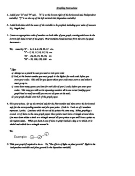 Regents Graphing Instructions