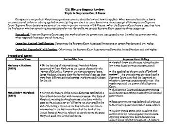 US History Regents Review Packet / Prep - Supreme Court Cases