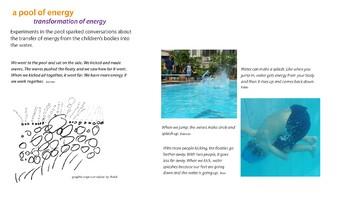Reggio Emilia in 2nd Grade: The Nature of Energy, the Energy of Nature