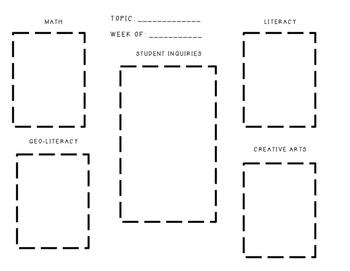 Reggio Inspired Inquiry Planning Packet