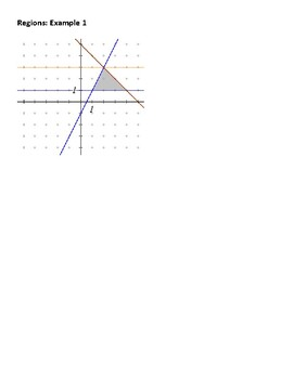 Linear Programming Regions: Inequalities