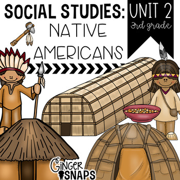 Native Americans in South Carolina {Unit 2}