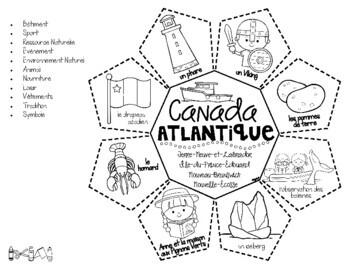 Régions du Canada