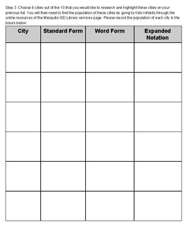Regions in Texas Place Value PBL