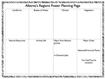 Regions of Alberta Poster Project