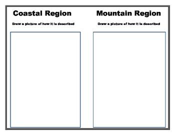 Regions of California : A Fourth Grade Study