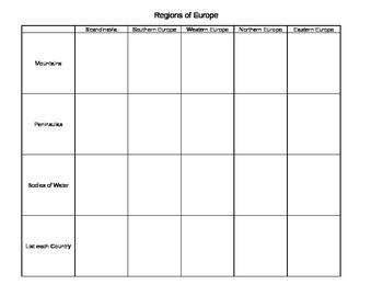Regions of Europe