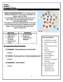 Regions of France project