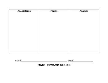 Regions of Georgia Graphic Organizer