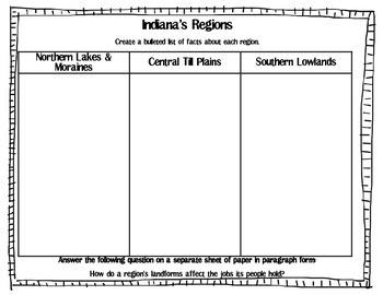 Regions of Indiana Graphic Organizer