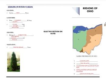 Regions of Ohio Graphic Organizer