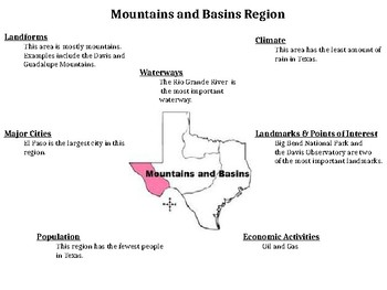 Regions of Texas Gallery Walk