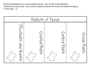 Regions of Texas Learning Pack