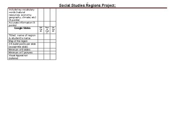 Regions of The United States Project Checklist and grading sheet