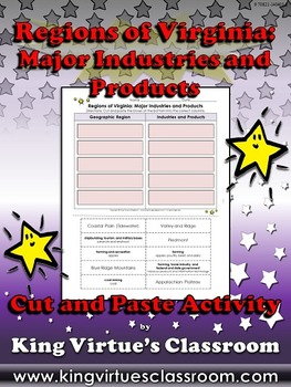 Regions of Virginia: Major Industries and Products Cut and
